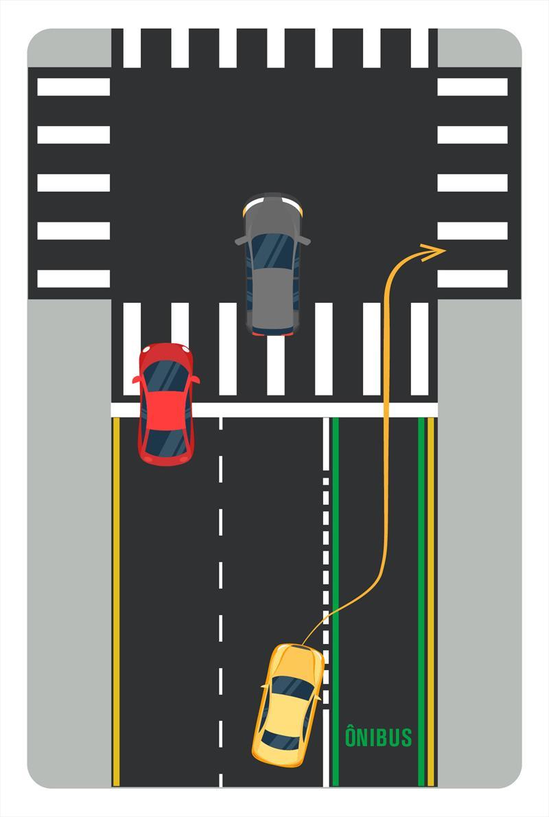 A General Mário Tourinho será a quinta rua da cidade a ganhar uma faixa de trânsito exclusiva para a circulação dos ônibus. Ilustração: Divulgação/SMCS
